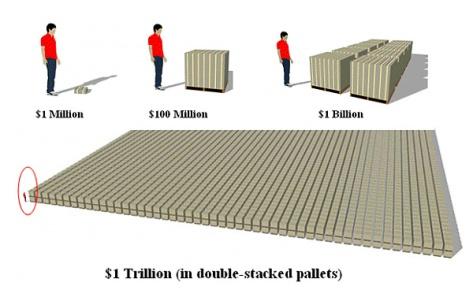 trillion_