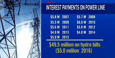 InterestPayments-CaledoniaHydroTowers