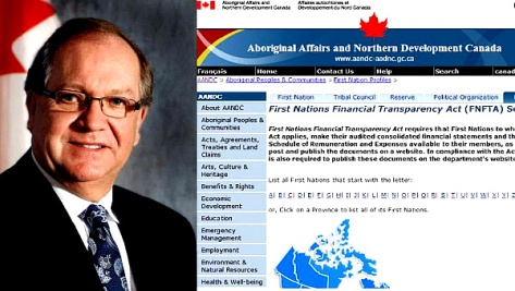 'FirstNations'FinancialTransparencyAct