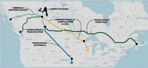 proposed-pipelines